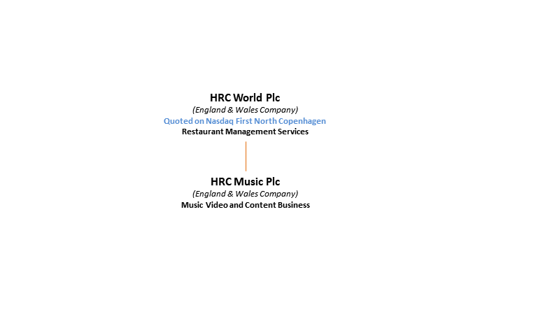 180912a HRCW Structure